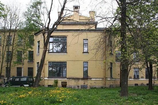 Комплекс построек бывшей Больницы сестер милосердия св. Георгия Российского общества красного креста